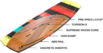Best Armada 2013 Kiteboard