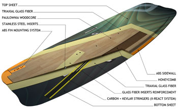 Kite splitboard gebraucht