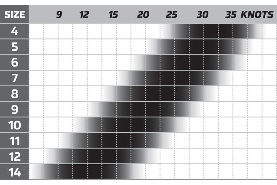 Cabrinha Switchblade Wind Range